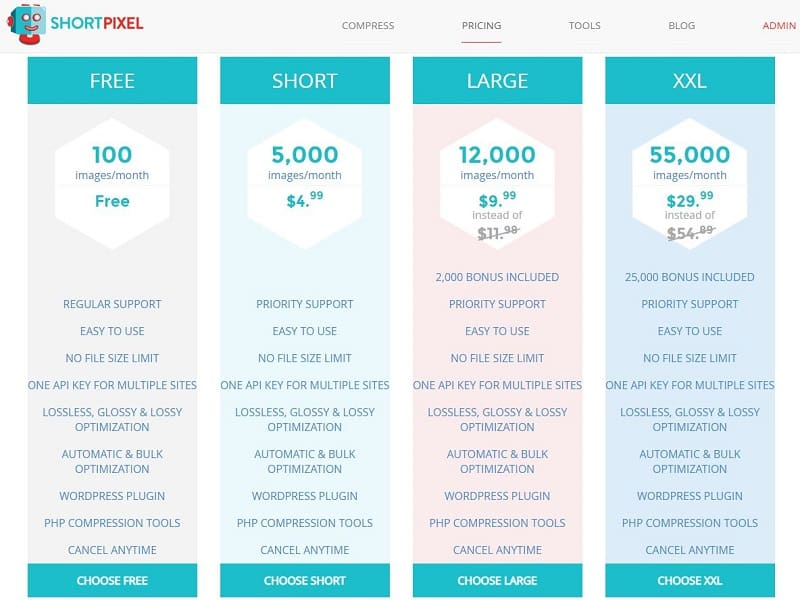 How-ShortPixel-Reduces-Images Pricing