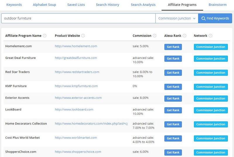SEO Keyword Ranking Checker Tool Jaaxy affiliates