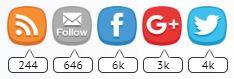 Home Online Profits Club Review social