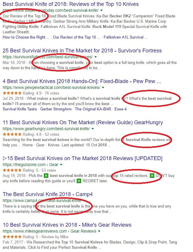 Are Keywords Important for SEO survival