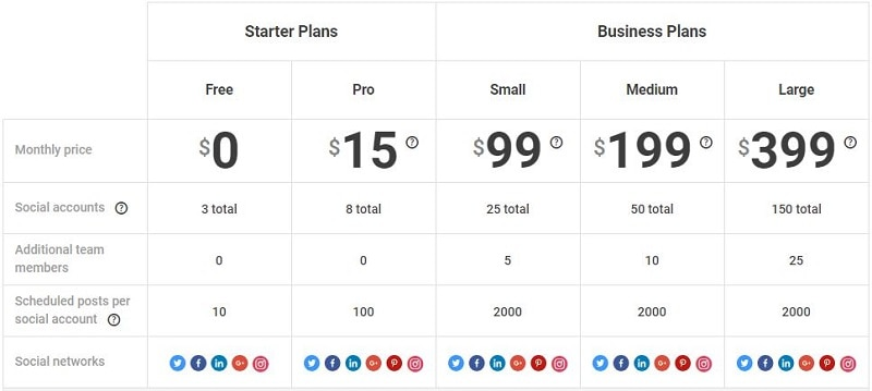 Is Buffer Social Media Manager Any Good - pricing