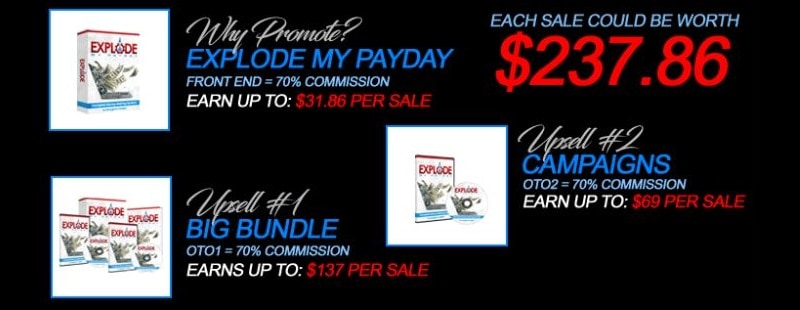 Is Explode My Payday a Scam Upsells