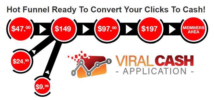 Is Viral Cash App Legit Funnel