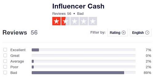 Influencer Cash Ratings