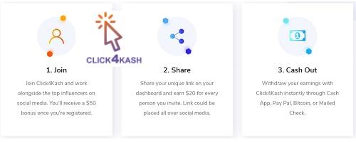 Click4Kash Review 500x200