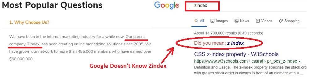 Who Are Zindex