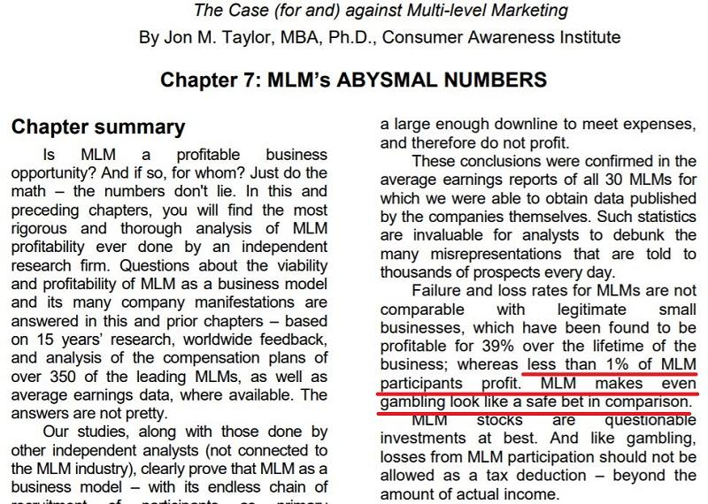 Less Than 1% of LML Participants Profit
