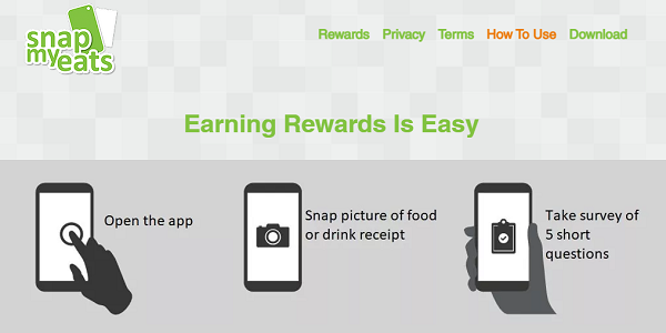 How to Earn Free Amazon Gift Cards Online With SnapMyEats