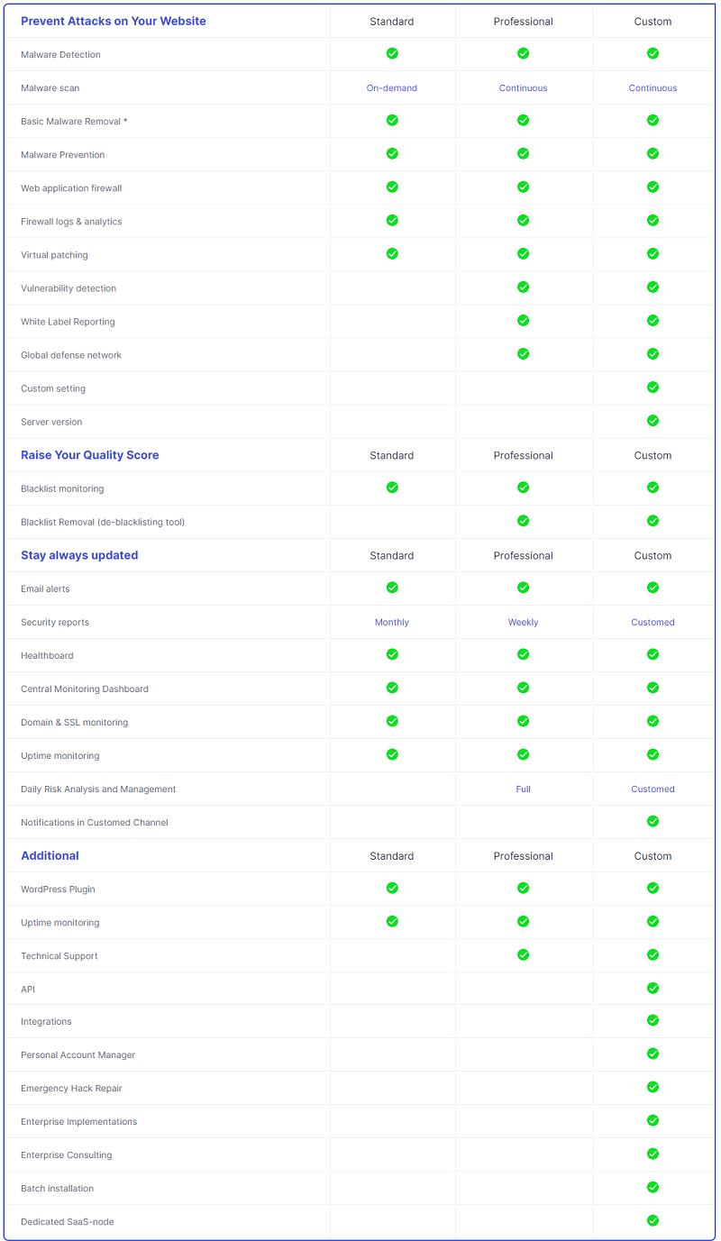 WebTotem Memberships
